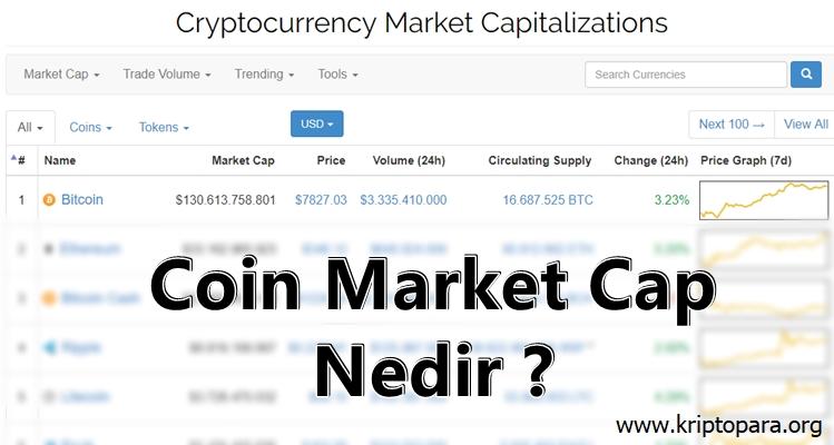 Coin market cap onecoin - Lendoit ico quotes bible